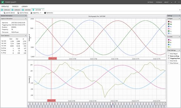 PQS График тока гармоник
