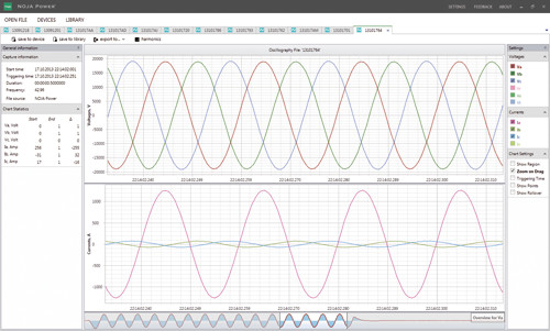PQS График перегрузок по току